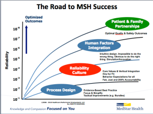 HRO Journey PPT Slide